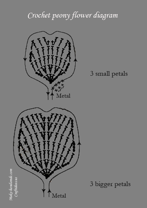 Crochet-peony-diagram-peony-flowers