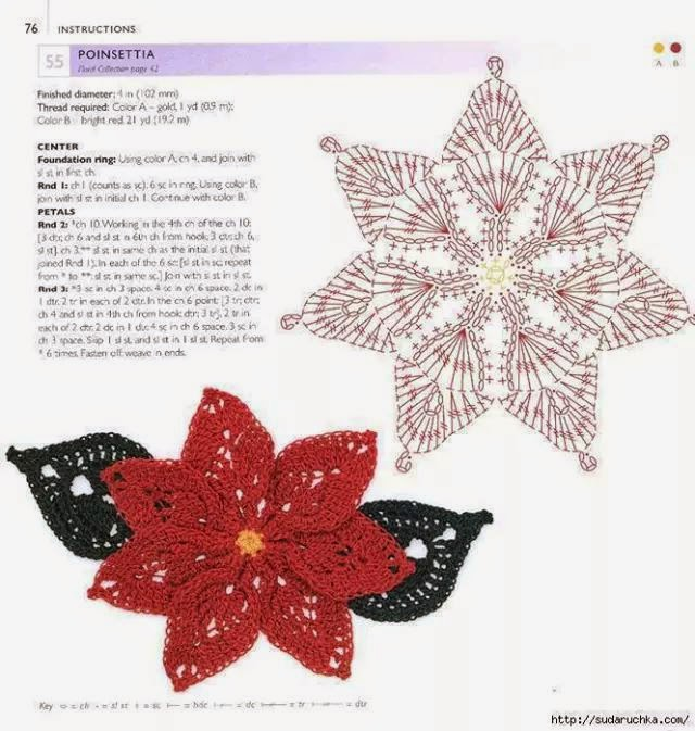 Bellissime stelle di Natale all uncinetto con schema Il blog